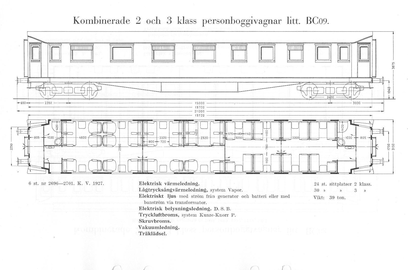 Ritning av SJ BCo9 scannad från särtryck 263
